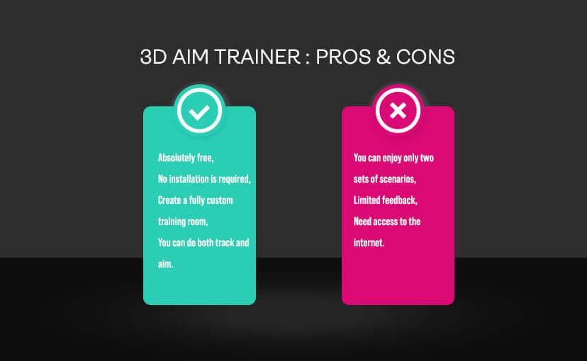 3D Aim Trainer: Pros & Cons